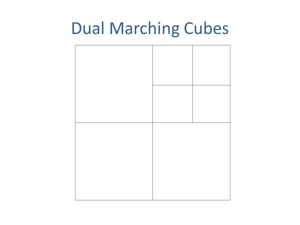 Dual Marching Cubes