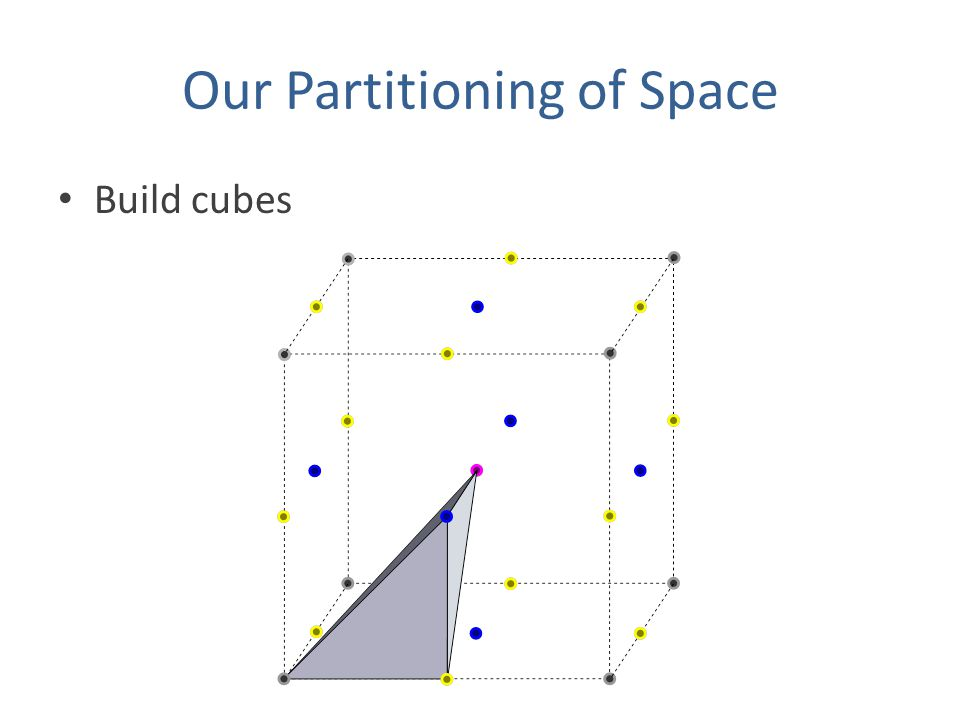 Our Partitioning of Space Build cubes