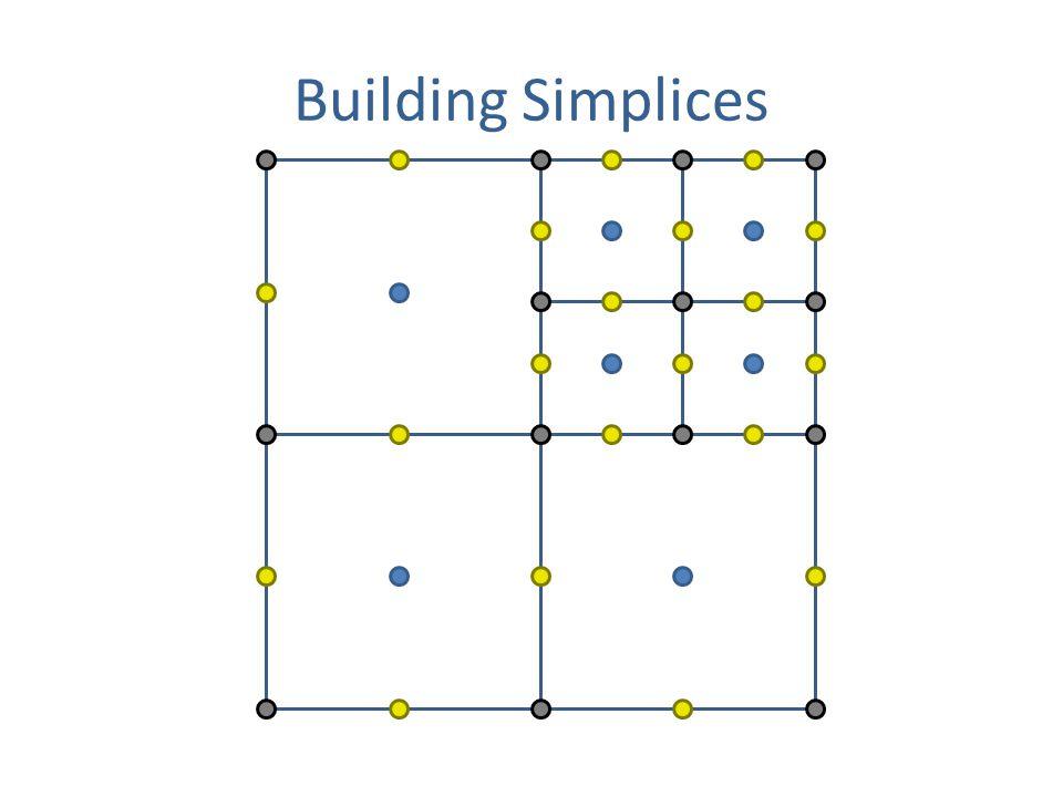 Building Simplices
