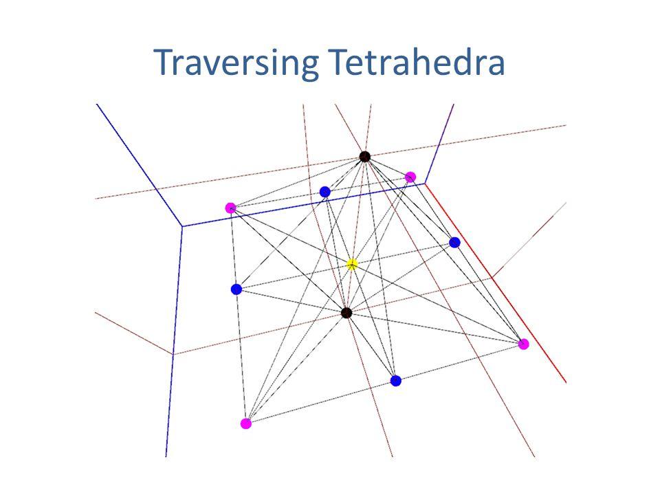Traversing Tetrahedra