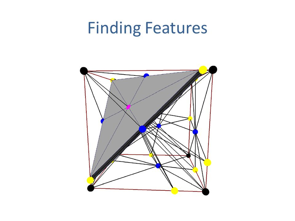Finding Features