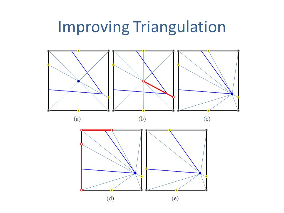 Improving Triangulation