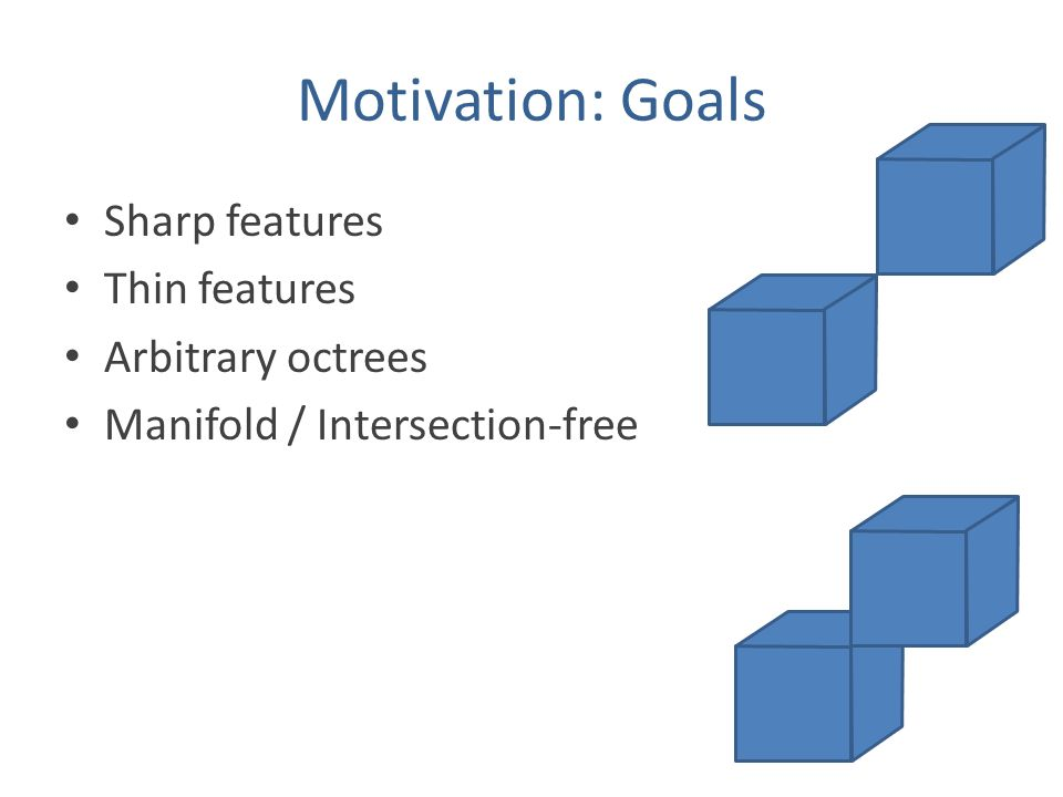 Motivation: Goals Sharp features Thin features Arbitrary octrees Manifold / Intersection-free