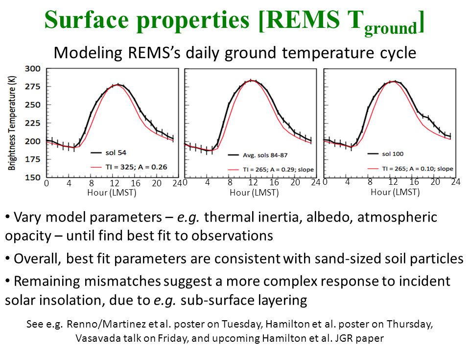 Modeling REMSs daily ground temperature cycle Vary model parameters – e.g.