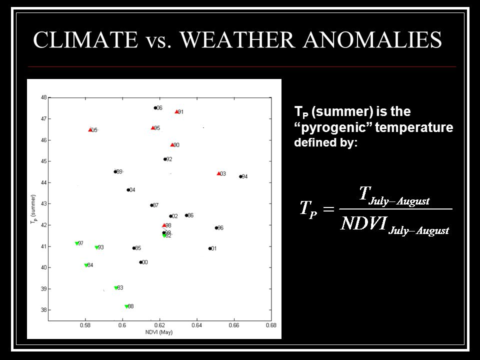 CLIMATE vs. WEATHER ANOMALIES T P (summer) is the pyrogenic temperature defined by: