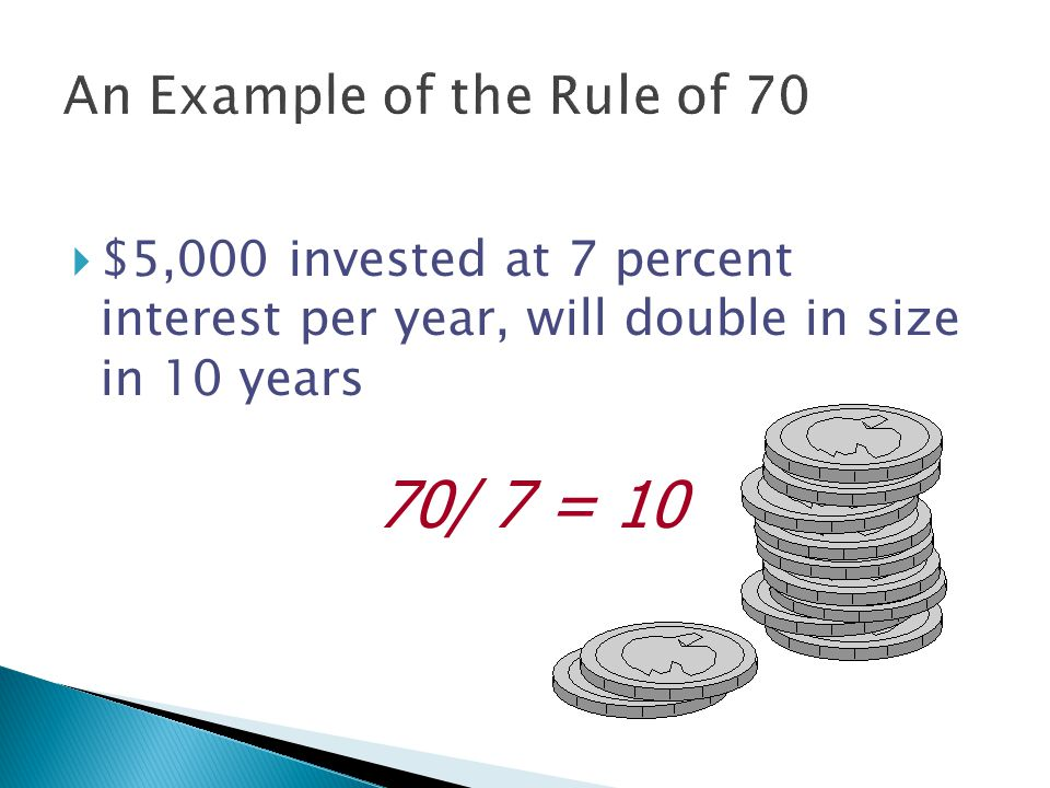 $5,000 invested at 7 percent interest per year, will double in size in 10 years 70/ 7 = 10