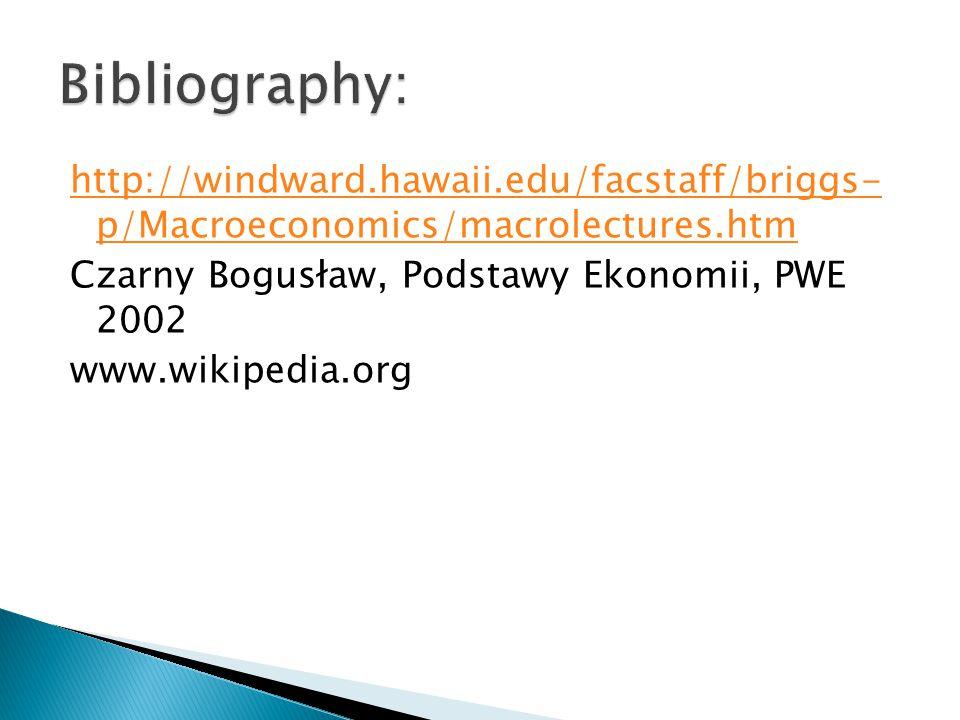 http://windward.hawaii.edu/facstaff/briggs- p/Macroeconomics/macrolectures.htm Czarny Bogusław, Podstawy Ekonomii, PWE 2002 www.wikipedia.org