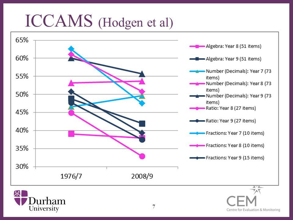 ICCAMS (Hodgen et al) 7