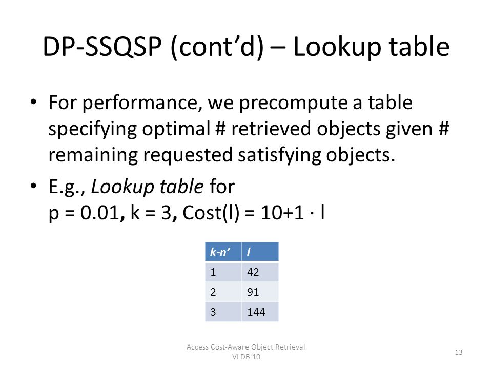 DP-SSQSP (contd) – Lookup table For performance, we precompute a table specifying optimal # retrieved objects given # remaining requested satisfying o
