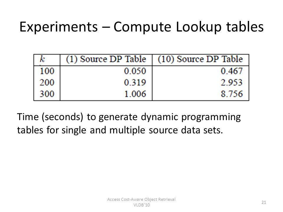 Experiments – Compute Lookup tables Time (seconds) to generate dynamic programming tables for single and multiple source data sets. Access Cost-Aware