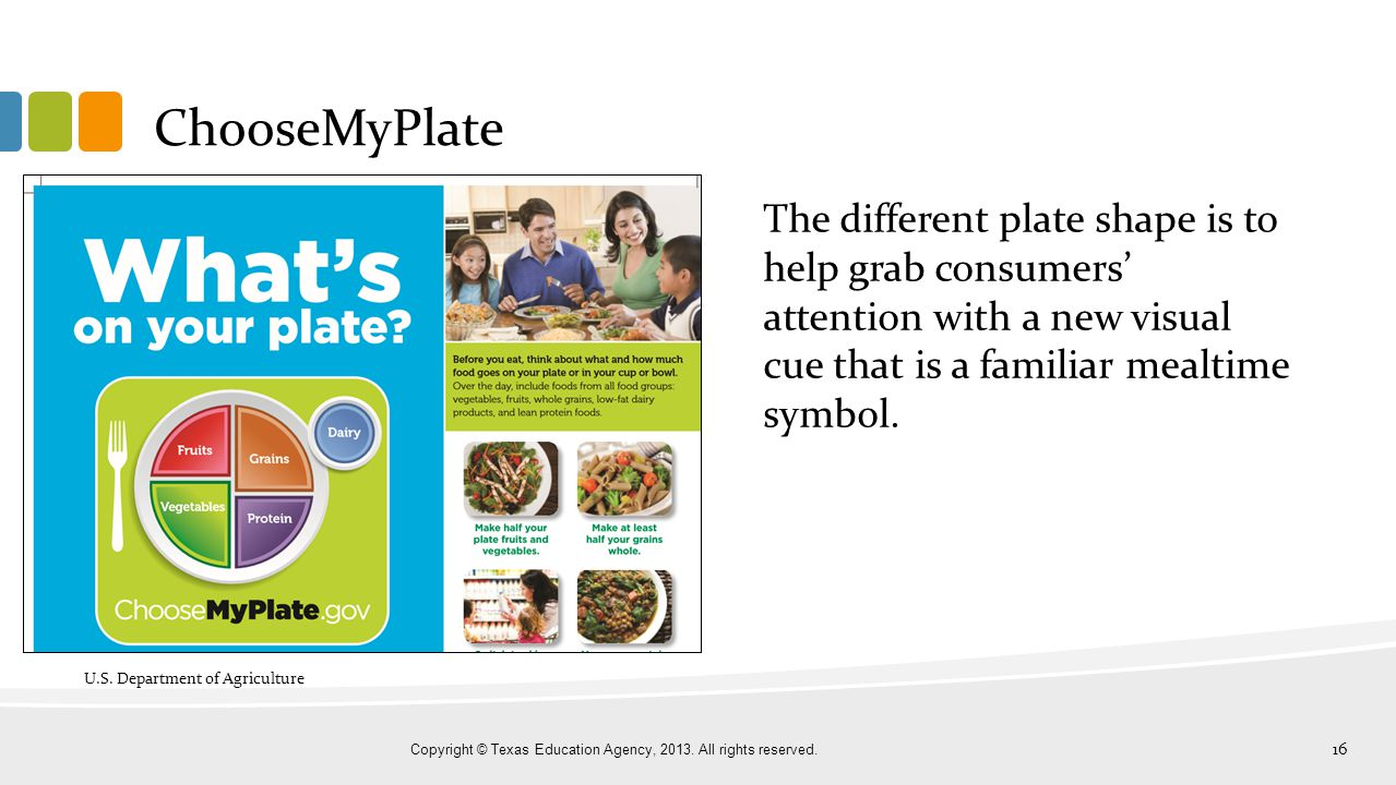 ChooseMyPlate The different plate shape is to help grab consumers attention with a new visual cue that is a familiar mealtime symbol. Copyright © Texa