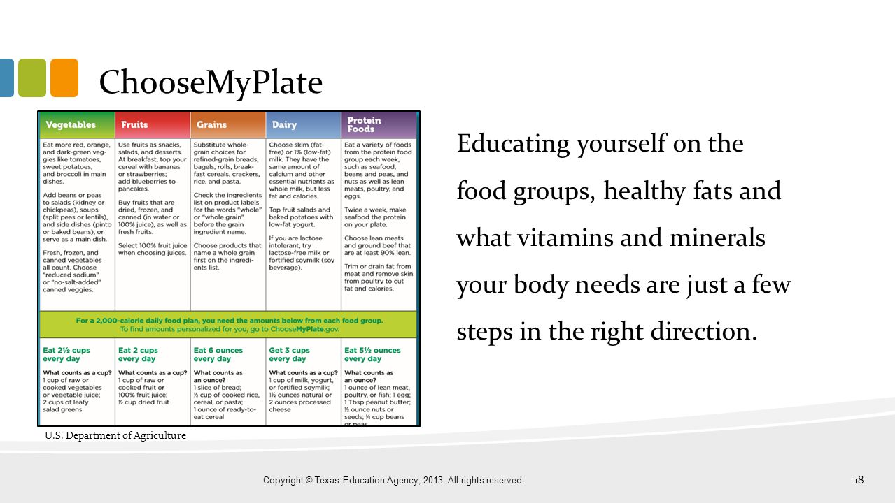 ChooseMyPlate Educating yourself on the food groups, healthy fats and what vitamins and minerals your body needs are just a few steps in the right dir