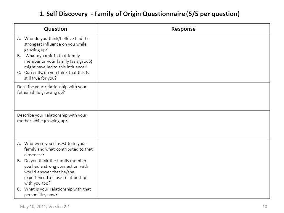1. Self Discovery - Family of Origin Questionnaire (5/5 per question) QuestionResponse A.Who do you think/believe had the strongest influence on you w