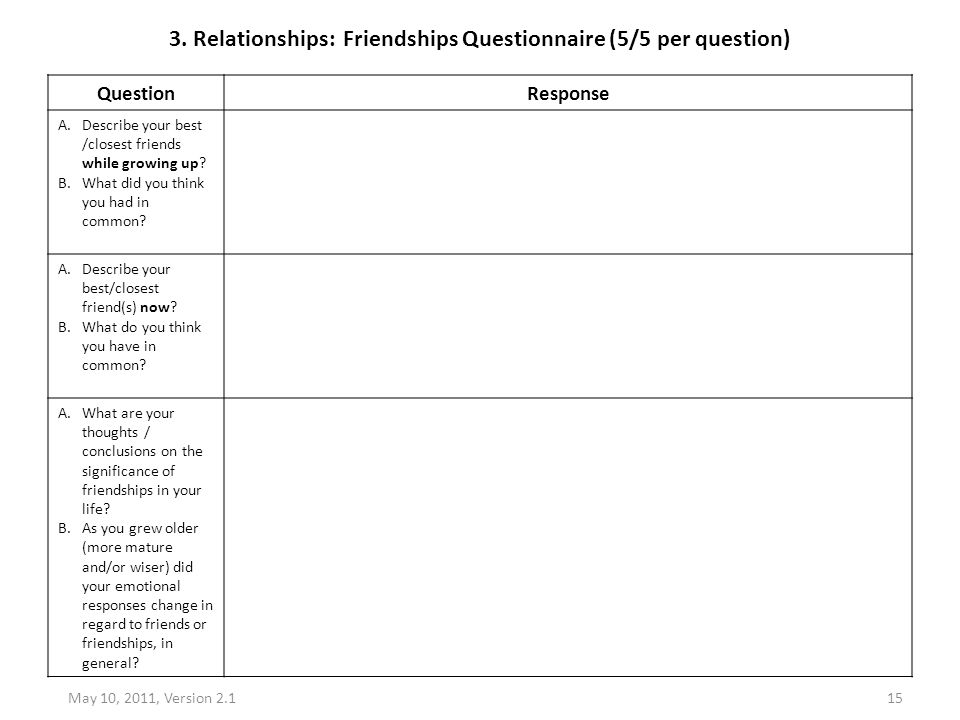 3. Relationships: Friendships Questionnaire (5/5 per question) QuestionResponse A.Describe your best /closest friends while growing up? B.What did you