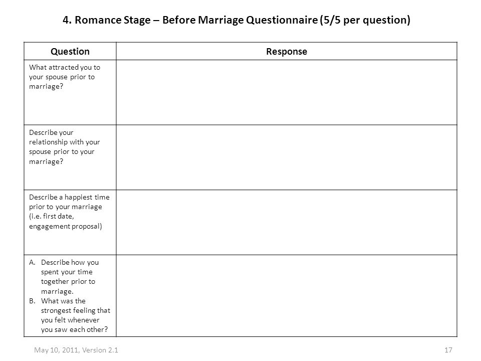 4. Romance Stage – Before Marriage Questionnaire (5/5 per question) QuestionResponse What attracted you to your spouse prior to marriage? Describe you