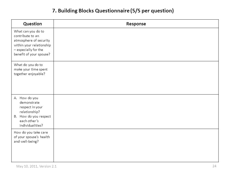 7. Building Blocks Questionnaire (5/5 per question) QuestionResponse What can you do to contribute to an atmosphere of security within your relationsh