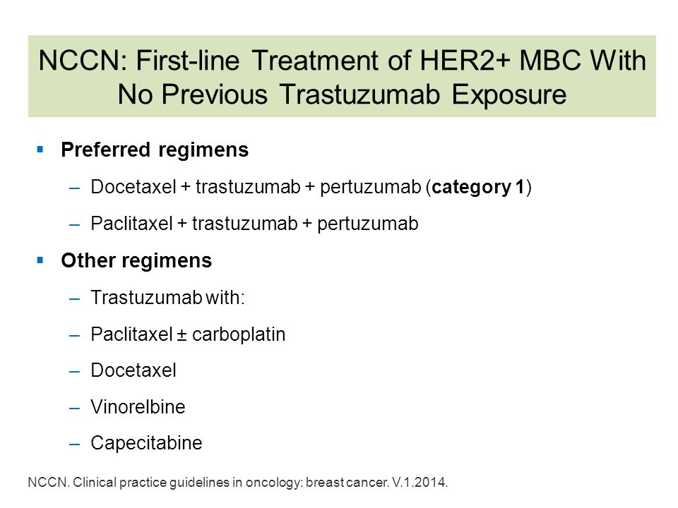 NCCN: First-line Treatment of HER2+ MBC With No Previous Trastuzumab Exposure Preferred regimens –Docetaxel + trastuzumab + pertuzumab (category 1) –P