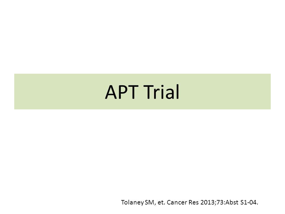 APT Trial Tolaney SM, et. Cancer Res 2013;73:Abst S1-04.
