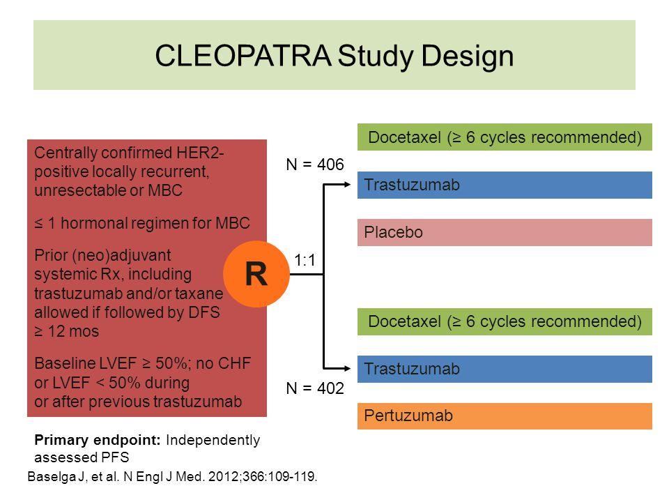 Baselga J, et al. N Engl J Med. 2012;366:109-119. Centrally confirmed HER2- positive locally recurrent, unresectable or MBC 1 hormonal regimen for MBC