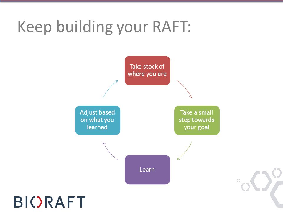 Keep building your RAFT: Take stock of where you are Take a small step towards your goal Learn Adjust based on what you learned