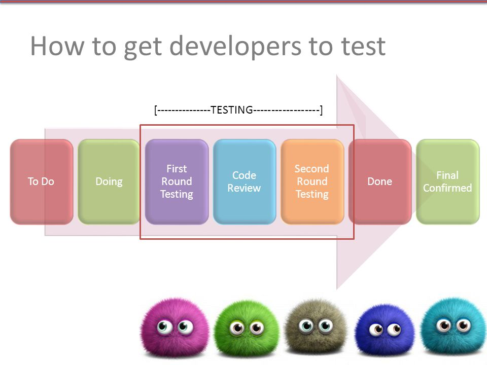 How to get developers to test To DoDoing First Round Testing Code Review Second Round Testing Done Final Confirmed [---------------TESTING------------------]