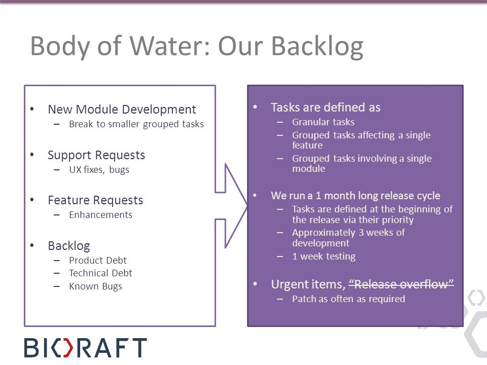 Body of Water: Our Backlog Tasks are defined as – Granular tasks – Grouped tasks affecting a single feature – Grouped tasks involving a single module
