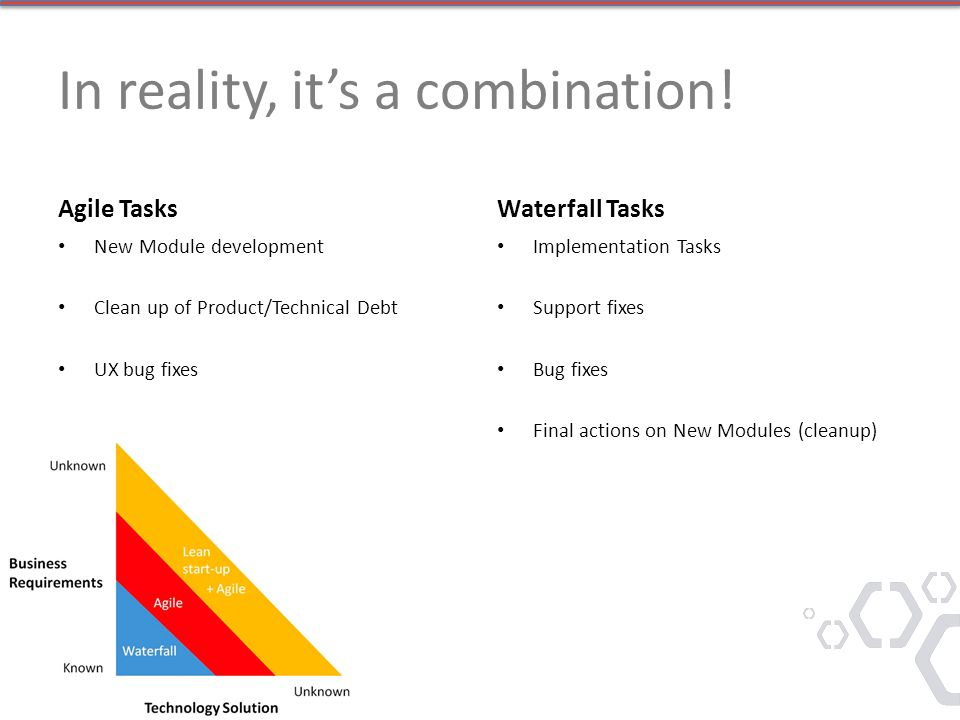 In reality, its a combination! Agile Tasks New Module development Clean up of Product/Technical Debt UX bug fixes Waterfall Tasks Implementation Tasks