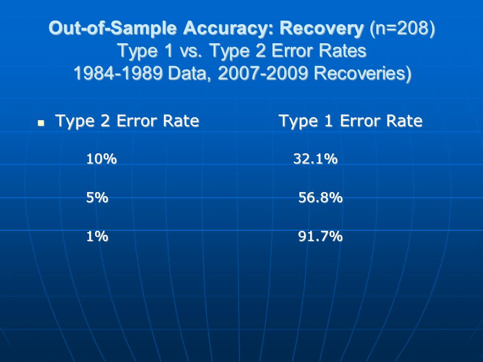 Out-of-Sample Accuracy: Recovery (n=208) Type 1 vs.