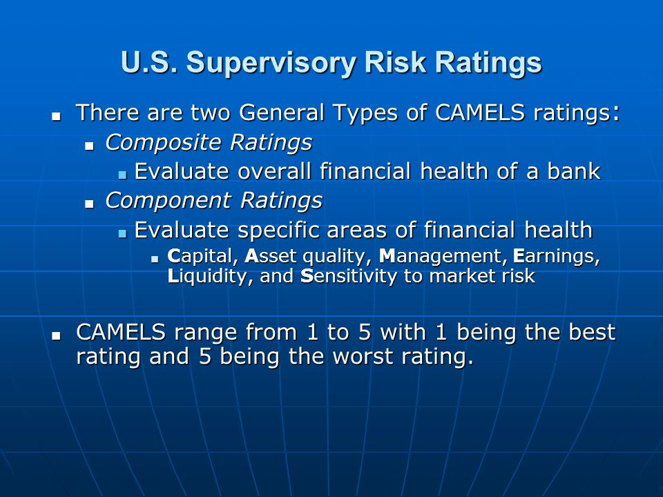 U.S. Supervisory Risk Ratings There are two General Types of CAMELS ratings : There are two General Types of CAMELS ratings : Composite Ratings Compos