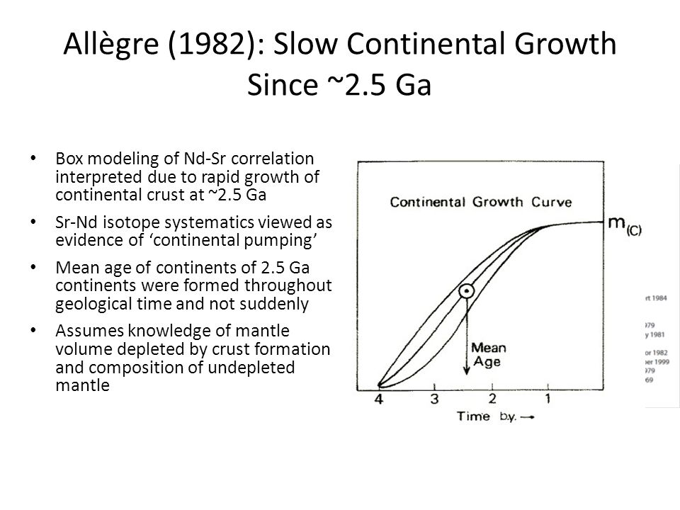 Allègre (1982): Slow Continental Growth Since ~2.5 Ga Box modeling of Nd-Sr correlation interpreted due to rapid growth of continental crust at ~2.5 Ga Sr-Nd isotope systematics viewed as evidence of continental pumping Mean age of continents of 2.5 Ga continents were formed throughout geological time and not suddenly Assumes knowledge of mantle volume depleted by crust formation and composition of undepleted mantle