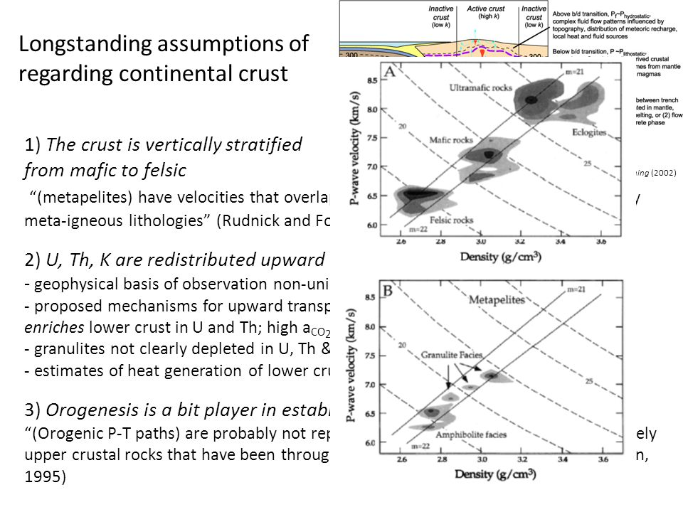 Longstanding assumptions of regarding continental crust 1) The crust is vertically stratified from mafic to felsic (metapelites) have velocities that overlap the complete velocity range displayed by meta-igneous lithologies (Rudnick and Fountain, 1995) 2) U, Th, K are redistributed upward to create a thin radioactive layer - geophysical basis of observation non-unique - proposed mechanisms for upward transport in the crust not viable (e.g., anatexis enriches lower crust in U and Th; high a CO 2 ) or untested (e.g., brines) - granulites not clearly depleted in U, Th & K - estimates of heat generation of lower crust differ by factor of two 3) Orogenesis is a bit player in establishing crustal architecture (Orogenic P-T paths) are probably not representative of the deep crust but are merely upper crustal rocks that have been through an orogenic cycle (Rudnick and Fountain, 1995) Ingebritsen and Manning (2002)