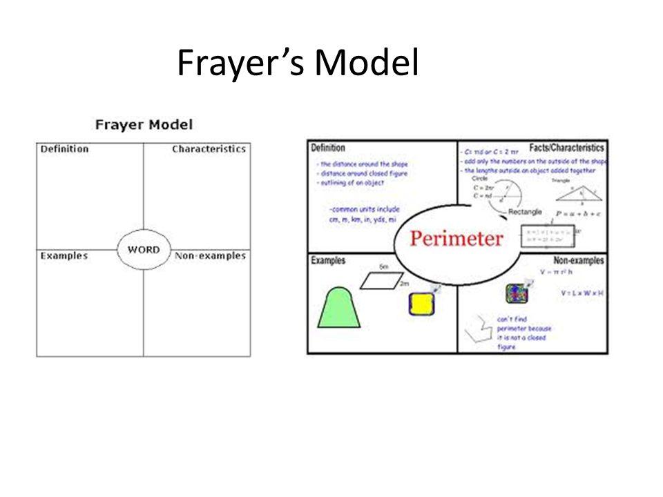 Frayers Model