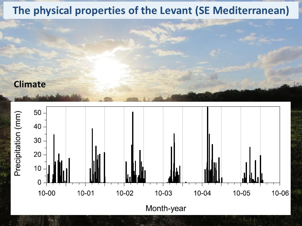 Climate The physical properties of the Levant (SE Mediterranean)