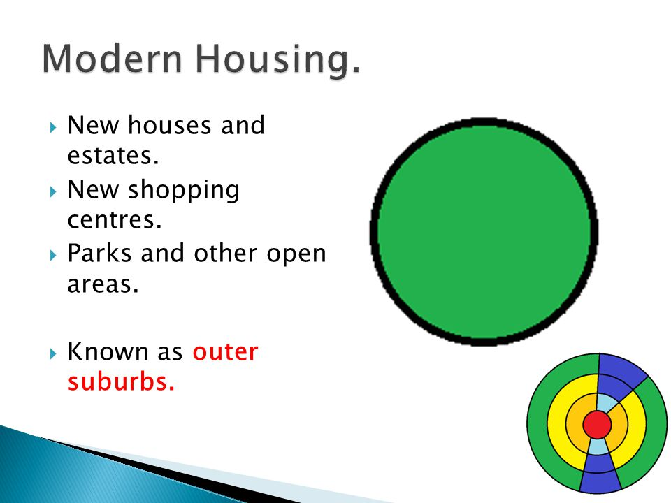 New houses and estates. New shopping centres. Parks and other open areas. Known as outer suburbs.