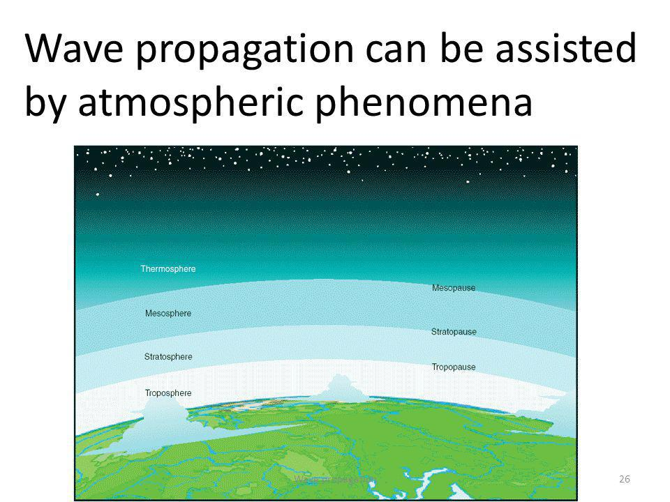 Wave propagation can be assisted by atmospheric phenomena 26Wave propagation