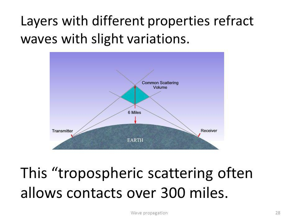 Layers with different properties refract waves with slight variations. This tropospheric scattering often allows contacts over 300 miles. 28Wave propa