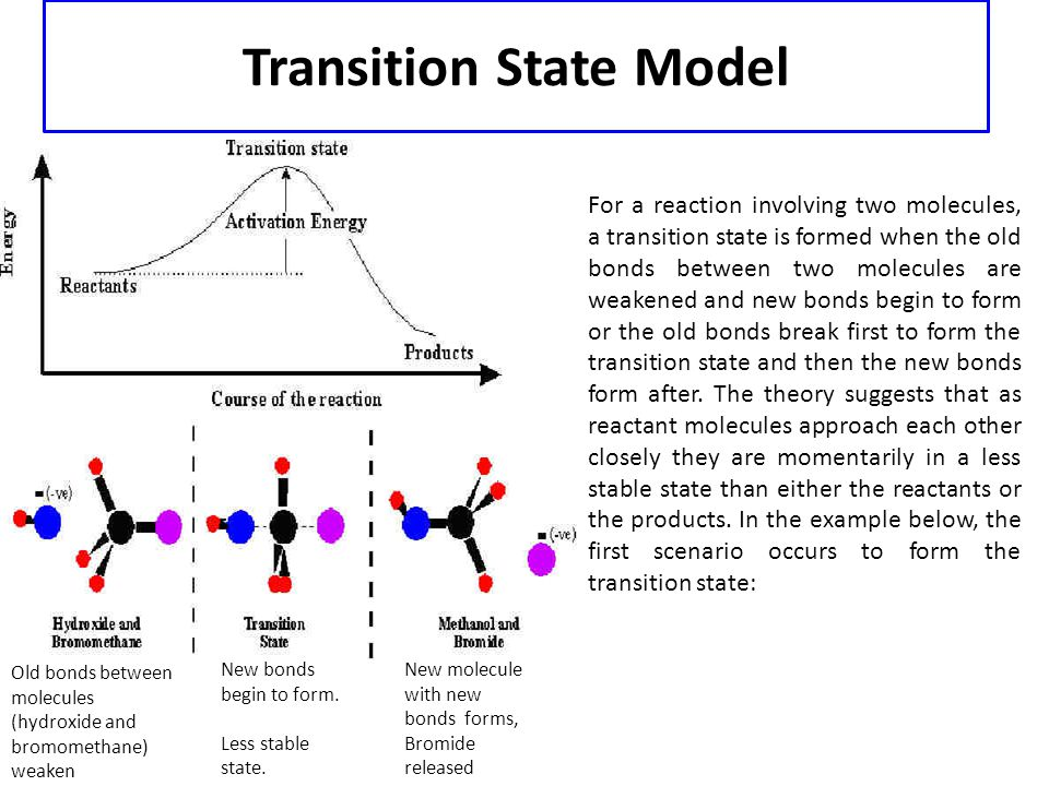 For a reaction involving two molecules, a transition state is formed when the old bonds between two molecules are weakened and new bonds begin to form