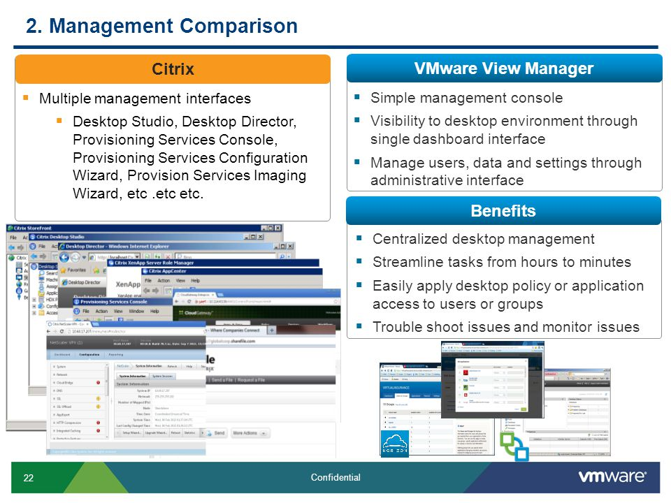 22 Confidential Simple management console Visibility to desktop environment through single dashboard interface Manage users, data and settings through administrative interface Centralized desktop management Streamline tasks from hours to minutes Easily apply desktop policy or application access to users or groups Trouble shoot issues and monitor issues 2.