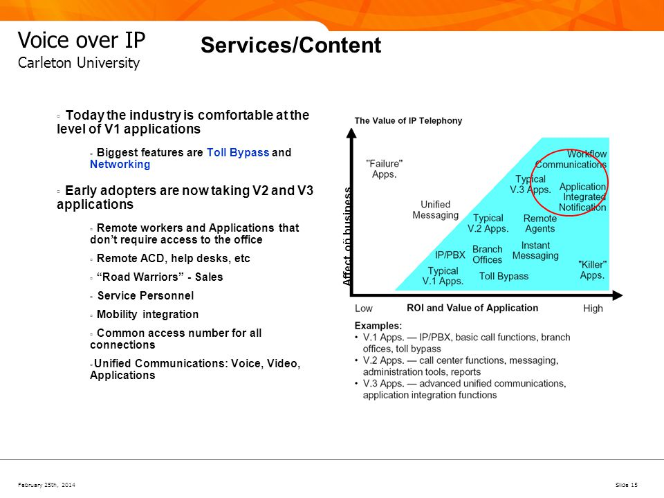 February 25th, 2014Slide 15 Voice over IP Carleton University Services/Content Today the industry is comfortable at the level of V1 applications Bigge