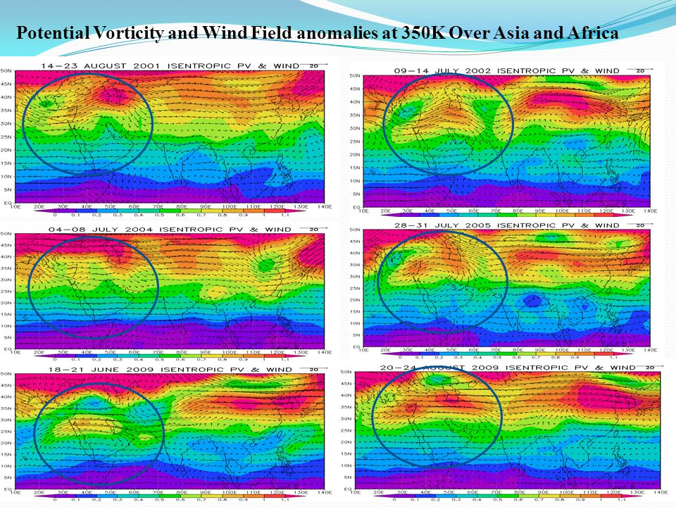 Potential Vorticity and Wind Field anomalies at 350K Over Asia and Africa