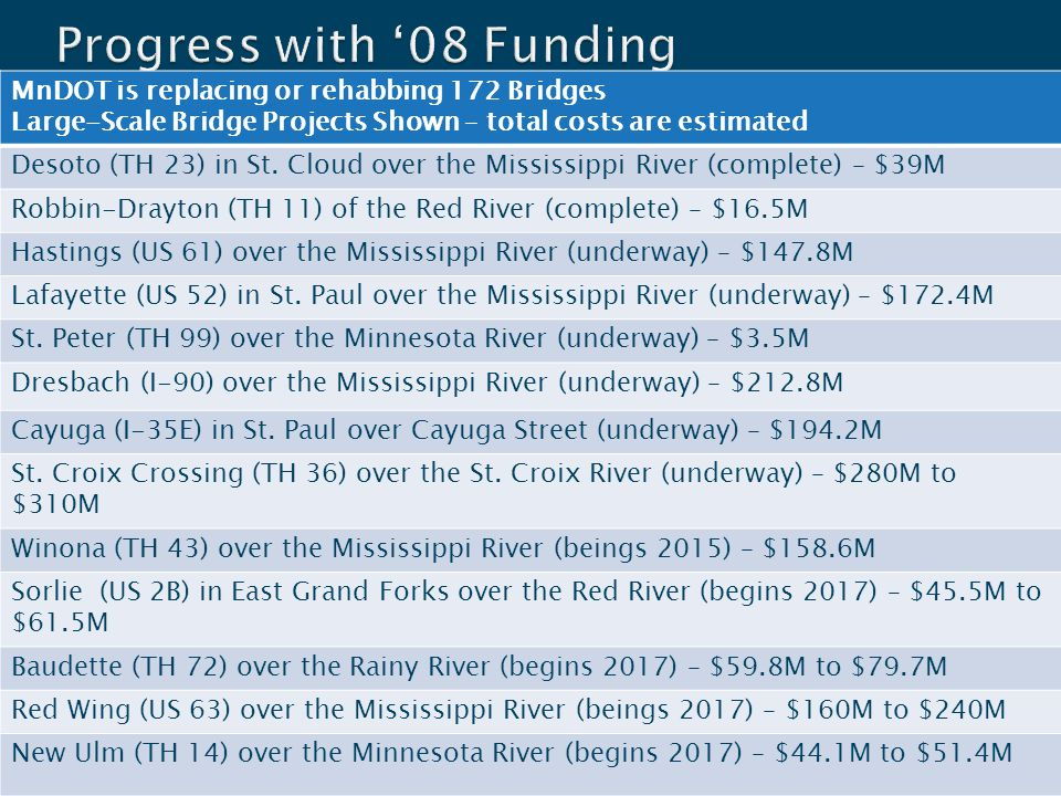 14 MnDOT is replacing or rehabbing 172 Bridges Large-Scale Bridge Projects Shown – total costs are estimated Desoto (TH 23) in St.