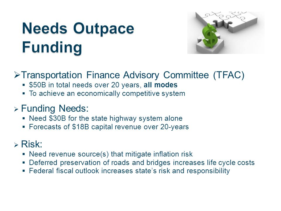 20 Year Funding Needs Economically Competitive System/Mode FUNDING GAP State Highway System* (Includes bike and pedestrian needs) $10.0 - 12.0 $500 mil- $600 mil AFG County State Aid System County System $9.0 $450 mil AFG $9.0 $450 mil AFG Township Roads $0.5 Municipal State Aid System Municipal System $2.0 $100 mil AFG $8.0 $400 mil AFG Greater Minnesota Transit $0.9 $45 mil AFG Metropolitan Area Transit $4.2 $210 mil AFG Passenger Rail $5.0 - 7.0 $250 mil -$350 mil AFG Freight - Rail and Ports $0.6 $30 mil AFG State Airports $0.8 $40 mil AFG Metropolitan Airports Commission $0.6 $30 mil AFG Totals $50.6 -$54.6 Source: TFAC 2012