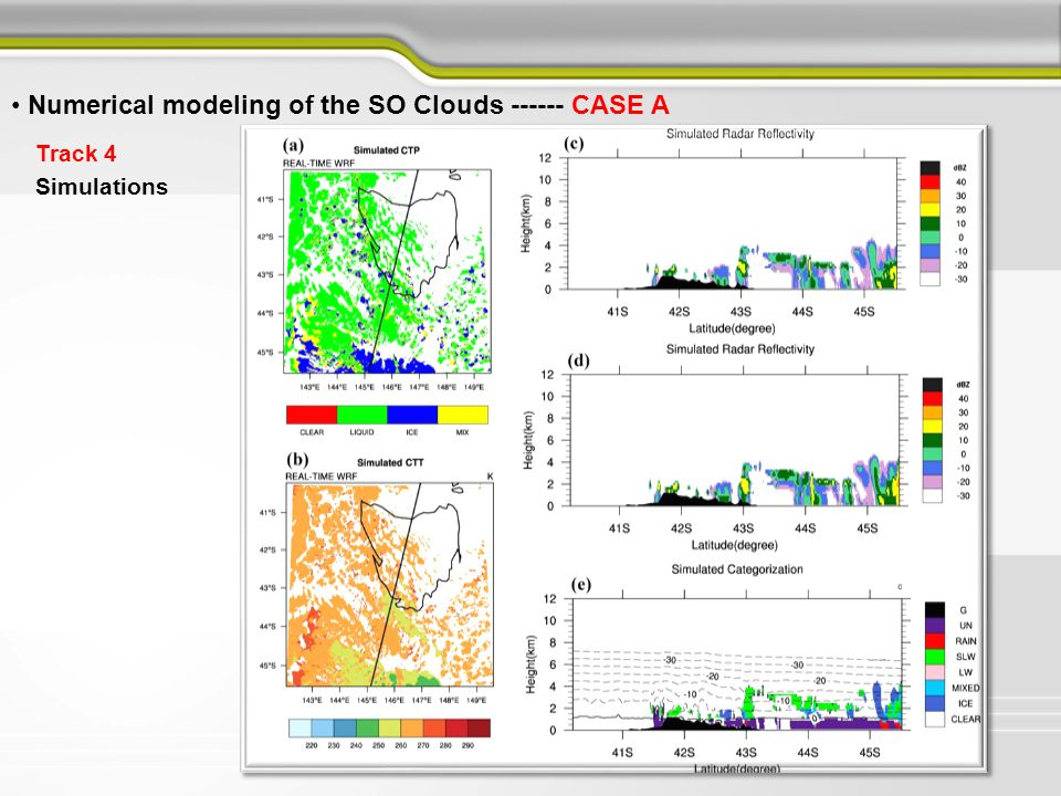 Numerical modeling of the SO Clouds ------ CASE A Track 4 Simulations
