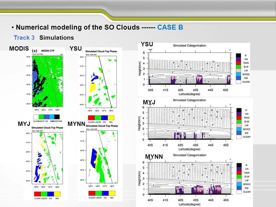 Numerical modeling of the SO Clouds ------ CASE B Track 3Simulations MYJ MYNN YSU MYNN MYJ MODIS YSU