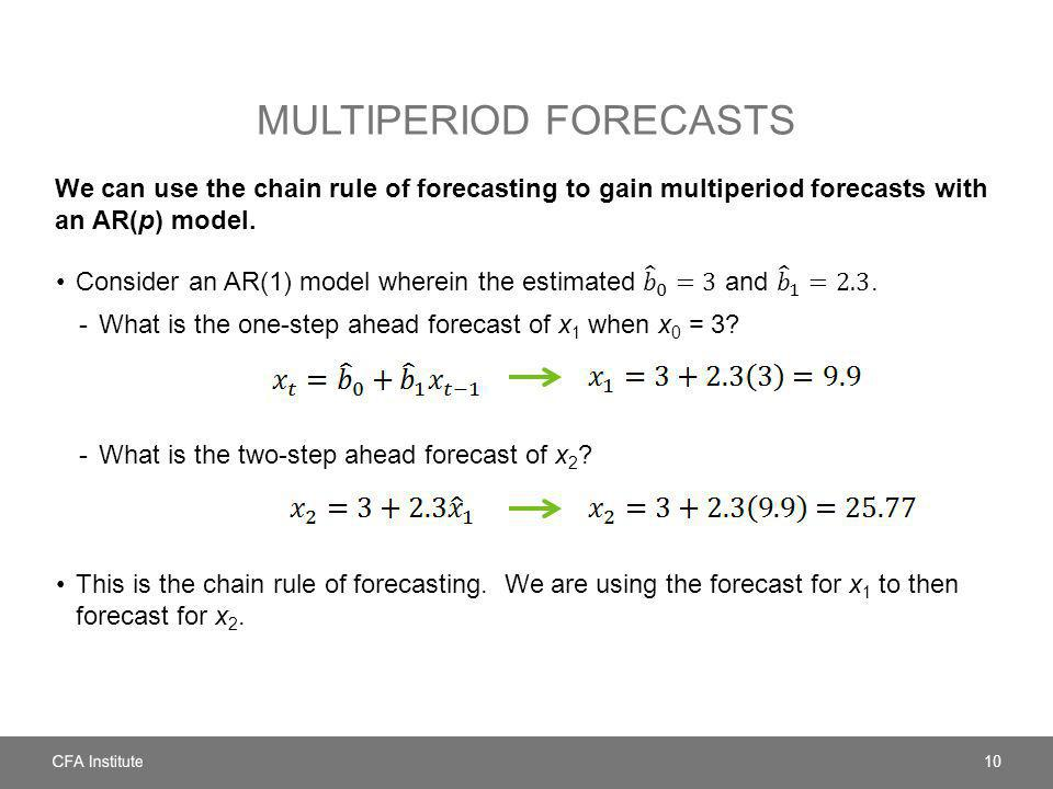 MULTIPERIOD FORECASTS We can use the chain rule of forecasting to gain multiperiod forecasts with an AR(p) model. 10