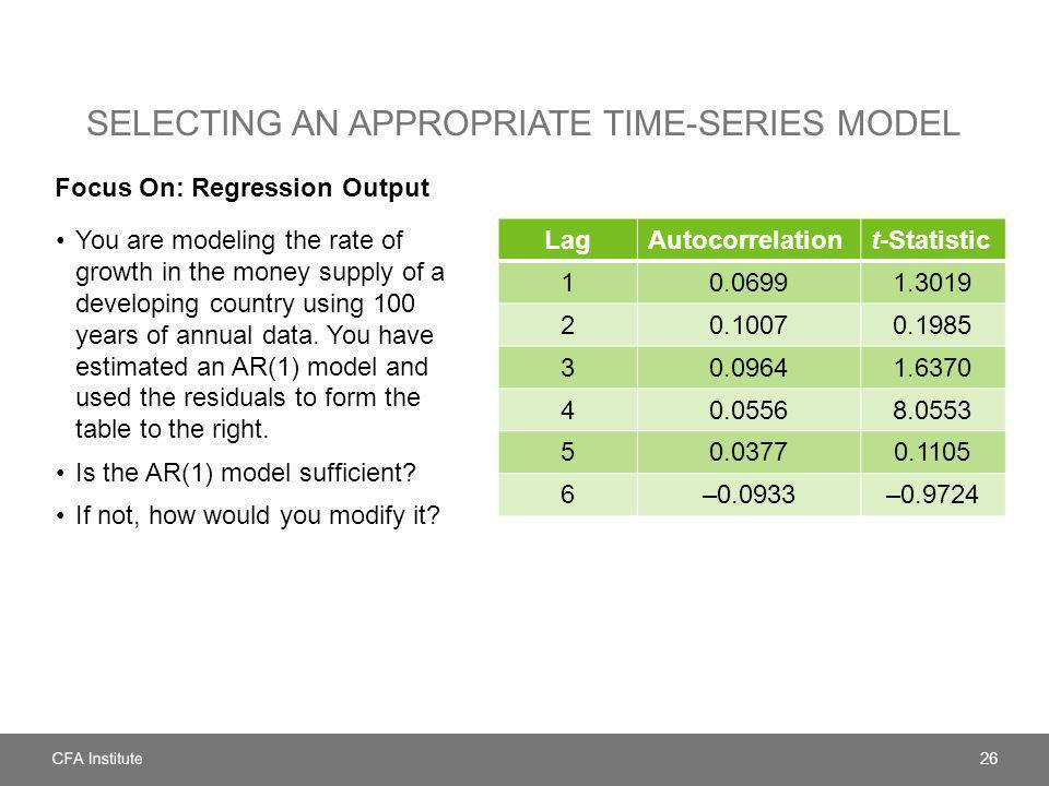 SELECTING AN APPROPRIATE TIME-SERIES MODEL Focus On: Regression Output You are modeling the rate of growth in the money supply of a developing country