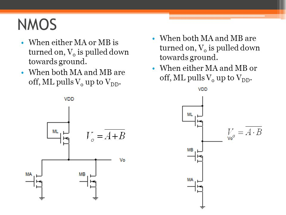 NMOS When either MA or MB is turned on, V o is pulled down towards ground. When both MA and MB are off, ML pulls V o up to V DD. When both MA and MB a