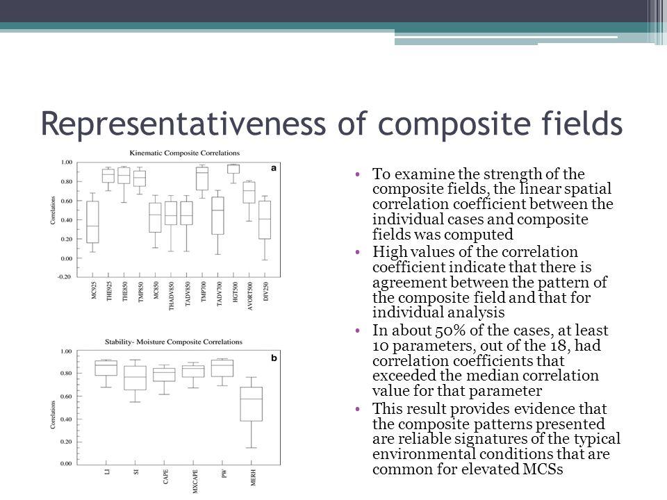 Representativeness of composite fields To examine the strength of the composite fields, the linear spatial correlation coefficient between the individ