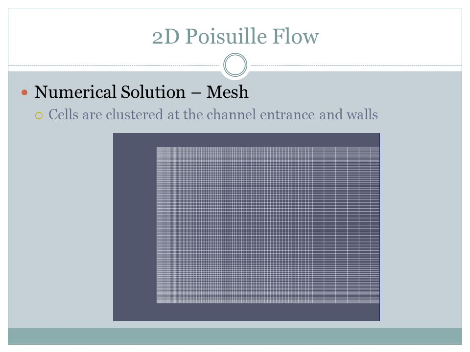 2D Poisuille Flow Numerical Solution – Mesh Cells are clustered at the channel entrance and walls