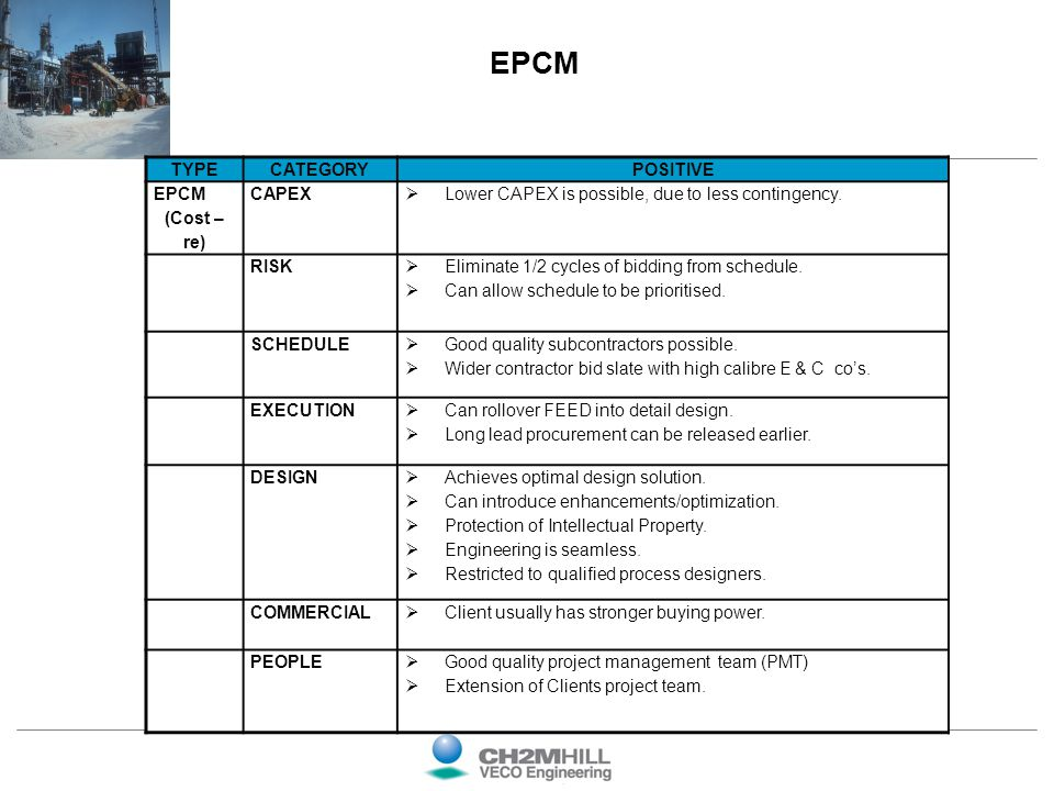 EPCM TYPECATEGORYPOSITIVE EPCM (Cost – re) CAPEX Lower CAPEX is possible, due to less contingency. RISK Eliminate 1/2 cycles of bidding from schedule.